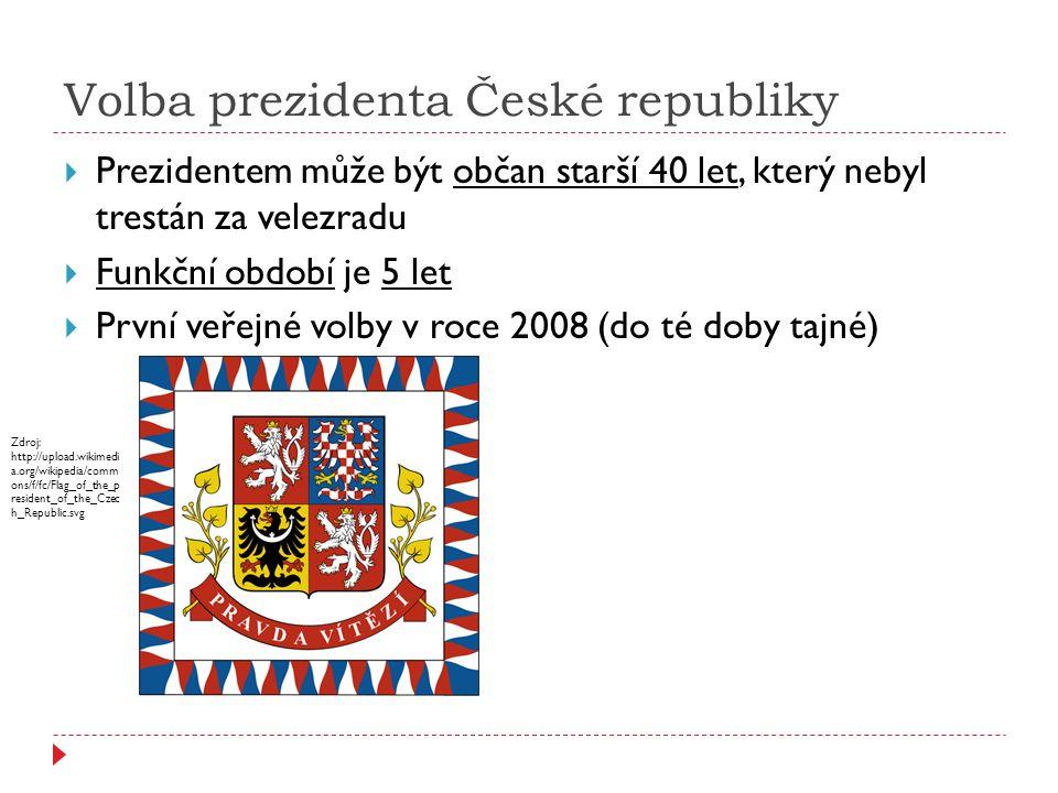 Volba prezidenta České republiky  Prezidentem může být občan starší 40 let, který nebyl trestán za velezradu  Funkční období je 5 let  První veřejn