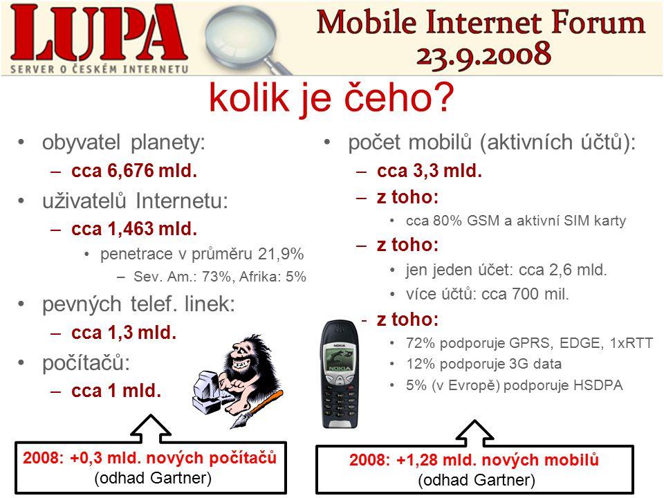 kolik je čeho. obyvatel planety: –cca 6,676 mld. uživatelů Internetu: –cca 1,463 mld.
