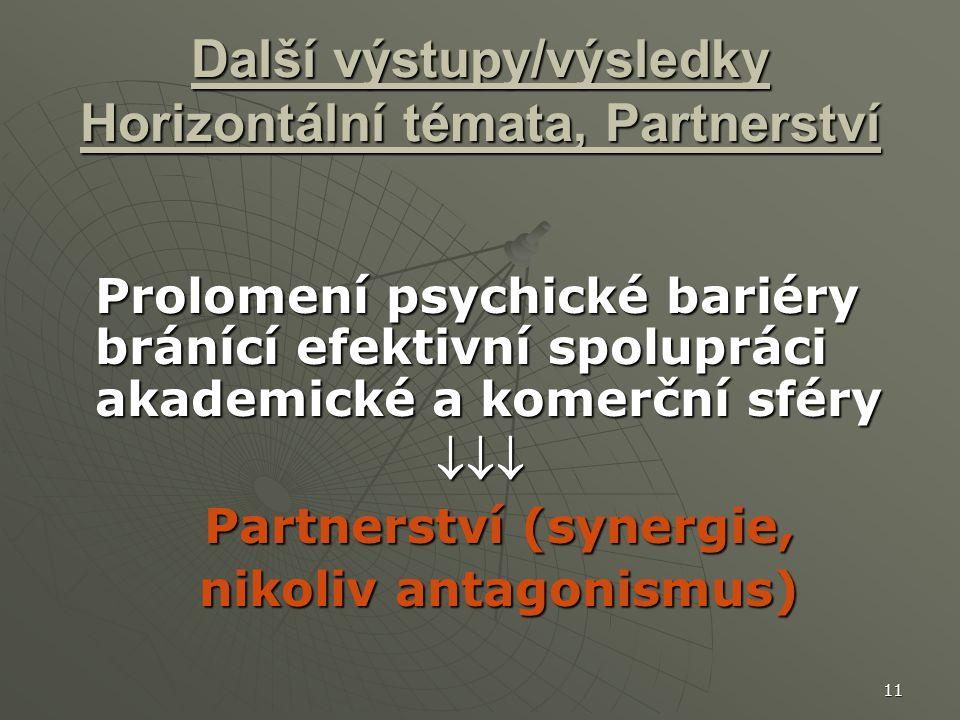 11 Další výstupy/výsledky Horizontální témata, Partnerství Prolomení psychické bariéry bránící efektivní spolupráci akademické a komerční sféry  Partnerství (synergie, nikoliv antagonismus)