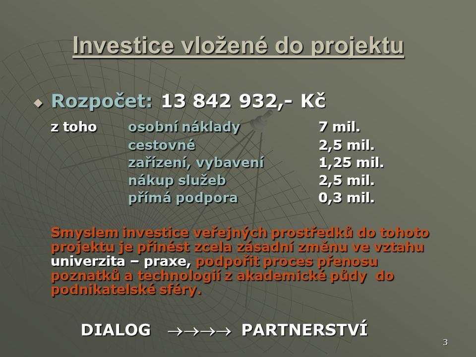 3 Investice vložené do projektu  Rozpočet: 13 842 932,- Kč z toho osobní náklady 7 mil.