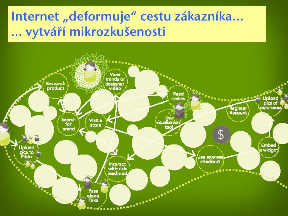 """Internet """"deformuje cestu zákazníka… … vytváří mikrozkušenosti"""