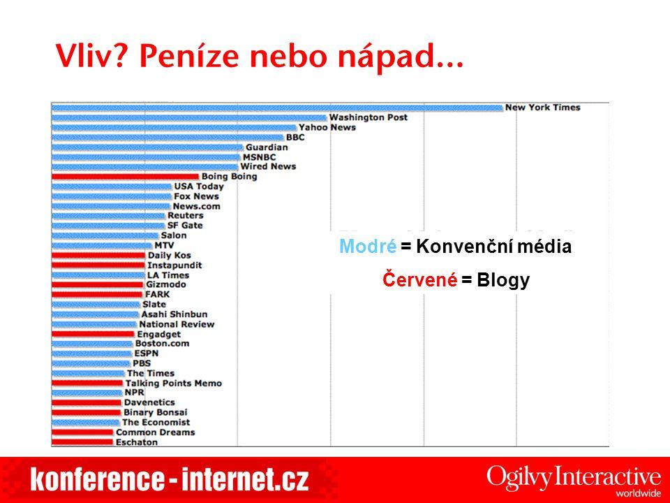 Vliv Peníze nebo nápad… Modré = Konvenční média Červené = Blogy