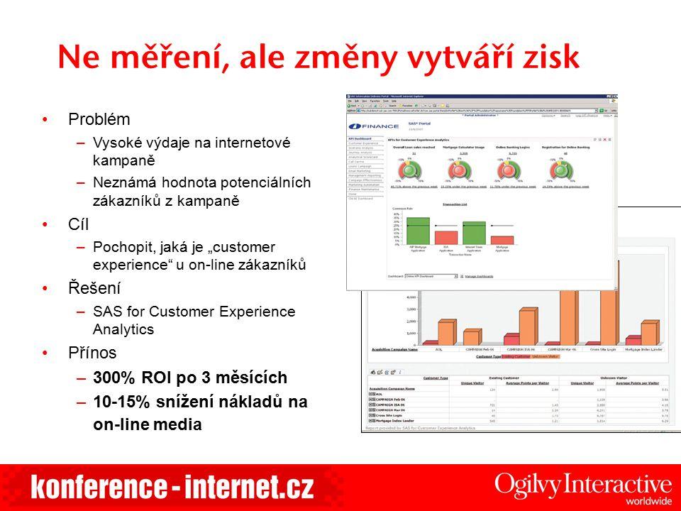 Ne měření, ale změny vytváří zisk Problém –Vysoké výdaje na internetové kampaně –Neznámá hodnota potenciálních zákazníků z kampaně Cíl –Pochopit, jaká