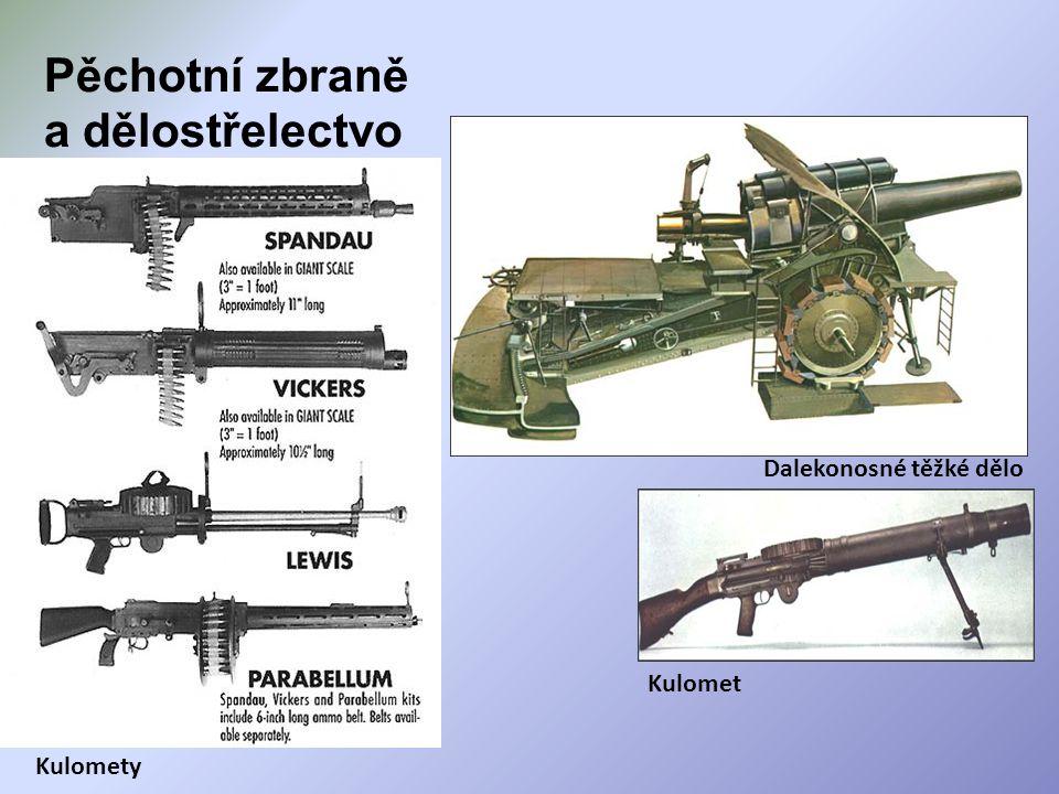 Pěchotní zbraně a dělostřelectvo Kulomet Dalekonosné těžké dělo Kulomety
