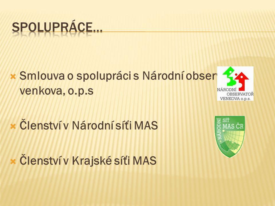  Smlouva o spolupráci s Národní observatoří venkova, o.p.s  Členství v Národní síťi MAS  Členství v Krajské síťi MAS