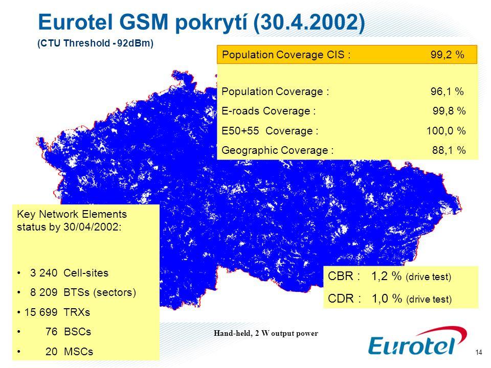 14 Eurotel GSM pokrytí (30.4.2002) (CTU Threshold - 92dBm) CBR : 1,2 % (drive test) CDR : 1,0 % (drive test) Key Network Elements status by 30/04/2002