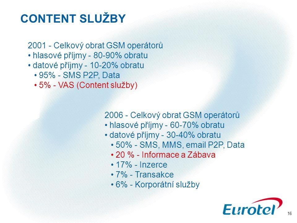 16 CONTENT SLUŽBY 2001 - Celkový obrat GSM operátorů hlasové příjmy - 80-90% obratu datové příjmy - 10-20% obratu 95% - SMS P2P, Data 5% - VAS (Conten
