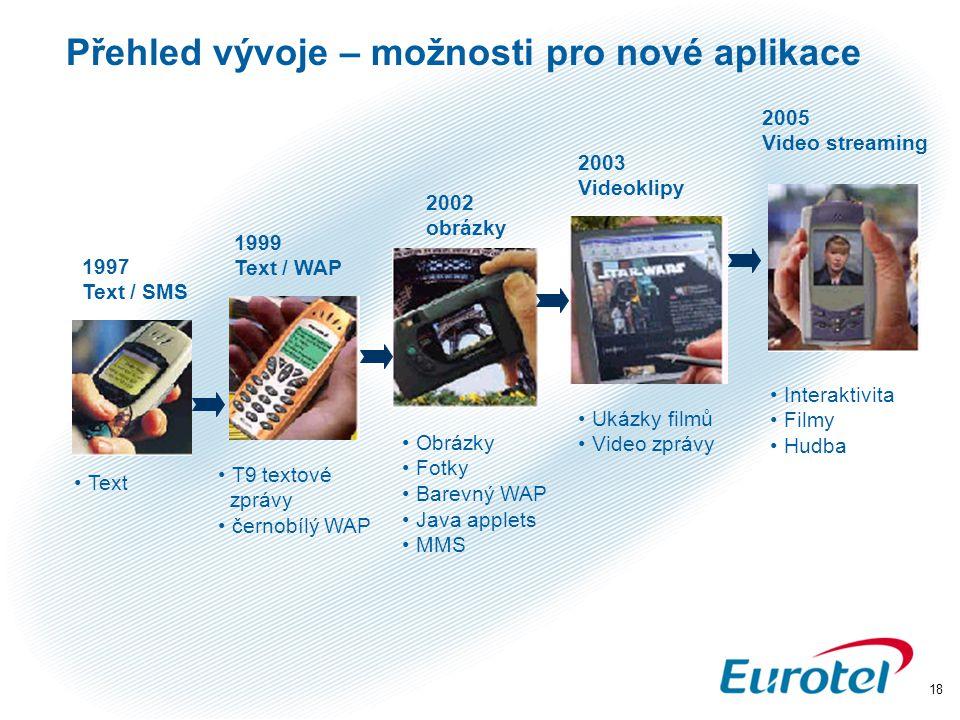 18 1997 Text / SMS 1999 Text / WAP 2002 obrázky 2003 Videoklipy 2005 Video streaming Přehled vývoje – možnosti pro nové aplikace Text T9 textové zpráv