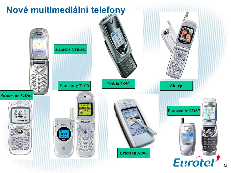 22 Nové multimediální telefony Siemens Cruiser Panasonic GD67 Nokia 7650 Sharp Ericsson A800 Samsung T100 Panasonic GD87