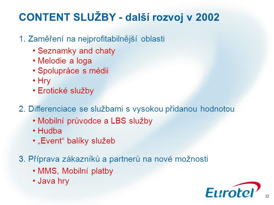32 CONTENT SLUŽBY - další rozvoj v 2002 1. Zaměření na nejprofitabilnější oblasti 2. Differenciace se službami s vysokou přidanou hodnotou 3. Příprava