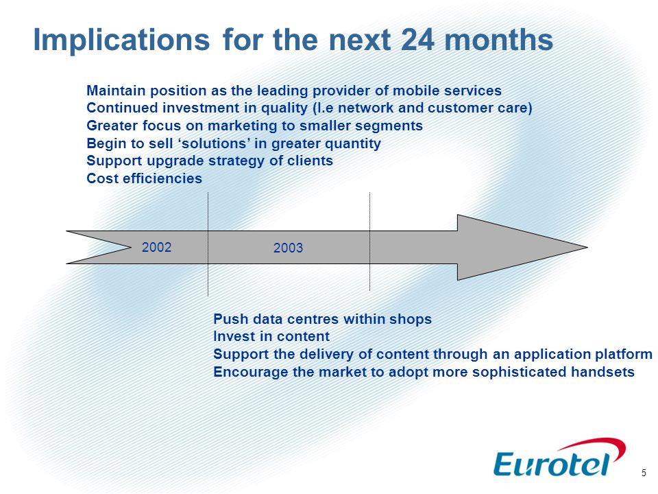 5 Implications for the next 24 months Maintain position as the leading provider of mobile services Continued investment in quality (I.e network and customer care) Greater focus on marketing to smaller segments Begin to sell 'solutions' in greater quantity Support upgrade strategy of clients Cost efficiencies 2002 2003 Push data centres within shops Invest in content Support the delivery of content through an application platform Encourage the market to adopt more sophisticated handsets