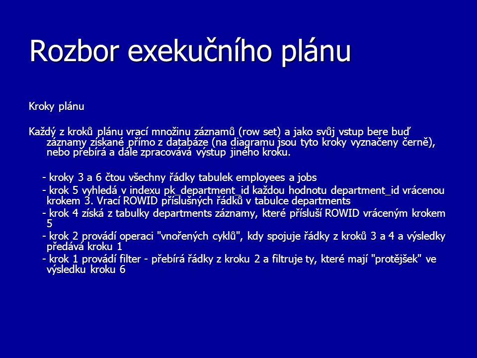 Rozbor exekučního plánu Kroky plánu Každý z kroků plánu vrací množinu záznamů (row set) a jako svůj vstup bere buď záznamy získané přímo z databáze (n