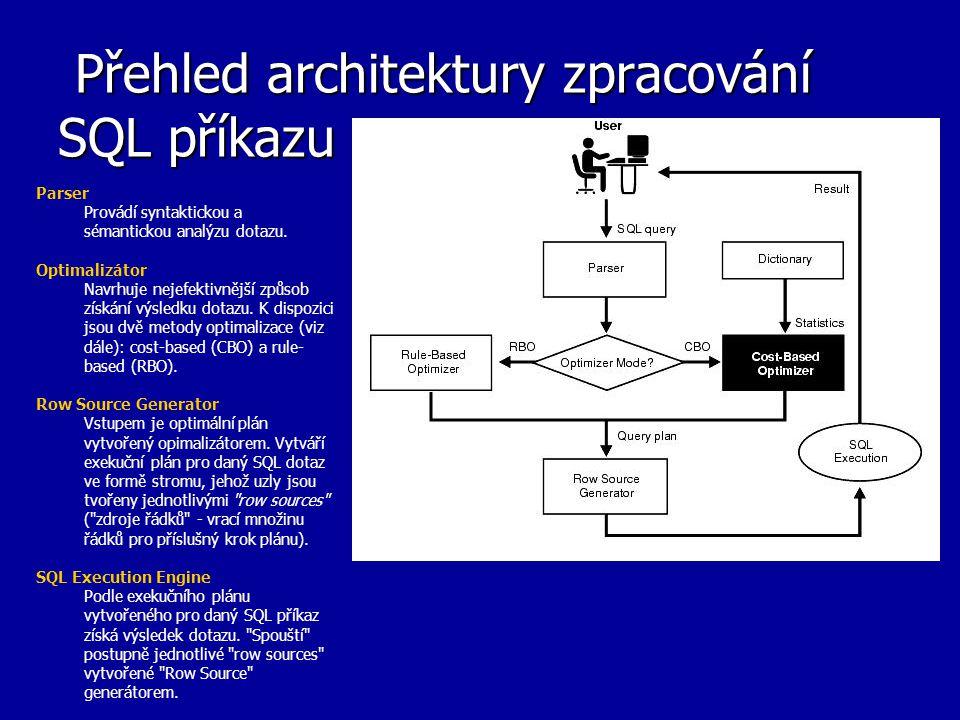 Přehled architektury zpracování SQL příkazu Přehled architektury zpracování SQL příkazu Parser Provádí syntaktickou a sémantickou analýzu dotazu. Opti