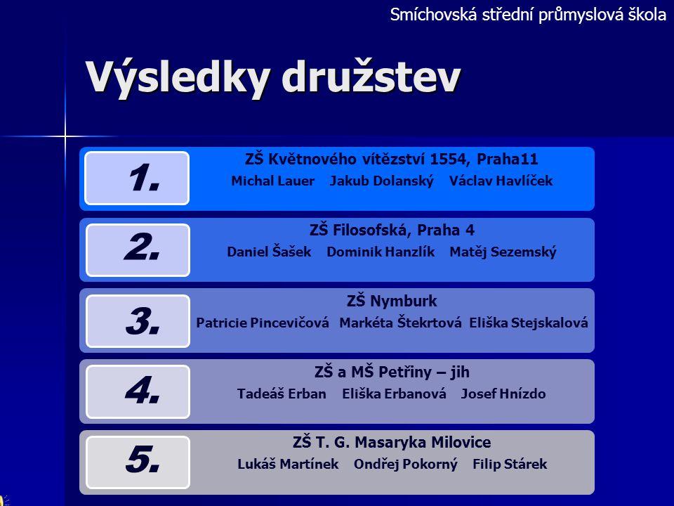 Smíchovská střední průmyslová škola Nejlepší jednotlivec ZZZZŠ Filosofská, Praha 4  D D D Daniel Šašek Blahopřejeme!