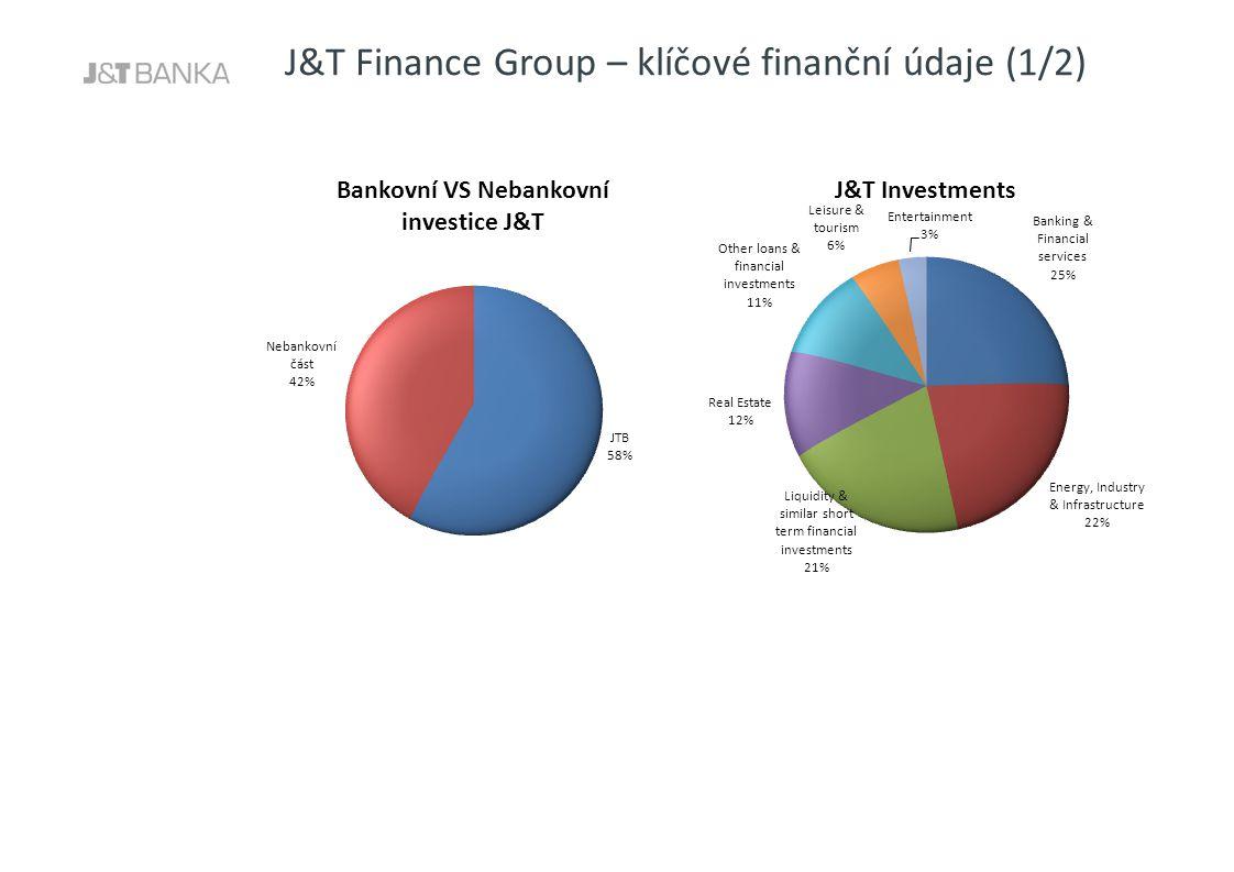 J&T Finance Group – klíčové finanční údaje (1/2) Tohle ještě proberu zítra s Liborem – nemám zdroj Možná z toho nakonec bude hlavní slide shrnující fi