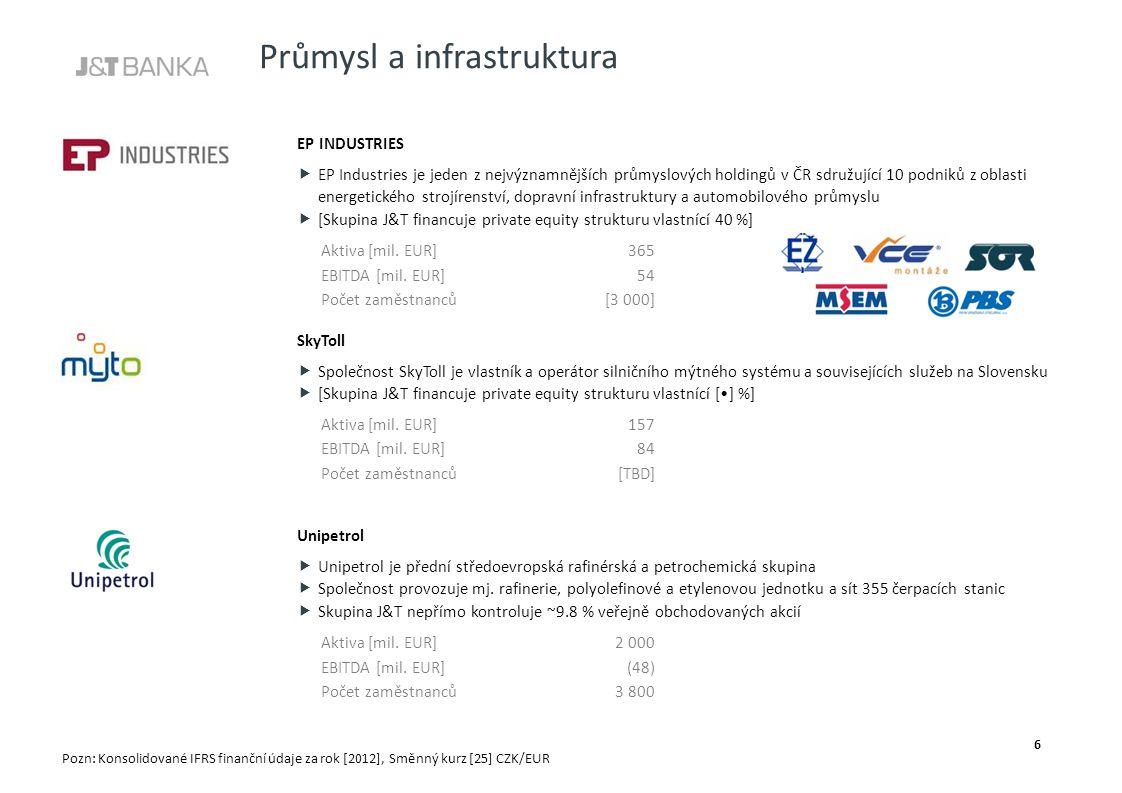 Průmysl a infrastruktura EP INDUSTRIES  EP Industries je jeden z nejvýznamnějších průmyslových holdingů v ČR sdružující 10 podniků z oblasti energetického strojírenství, dopravní infrastruktury a automobilového průmyslu  [Skupina J&T financuje private equity strukturu vlastnící 40 %] Aktiva [mil.