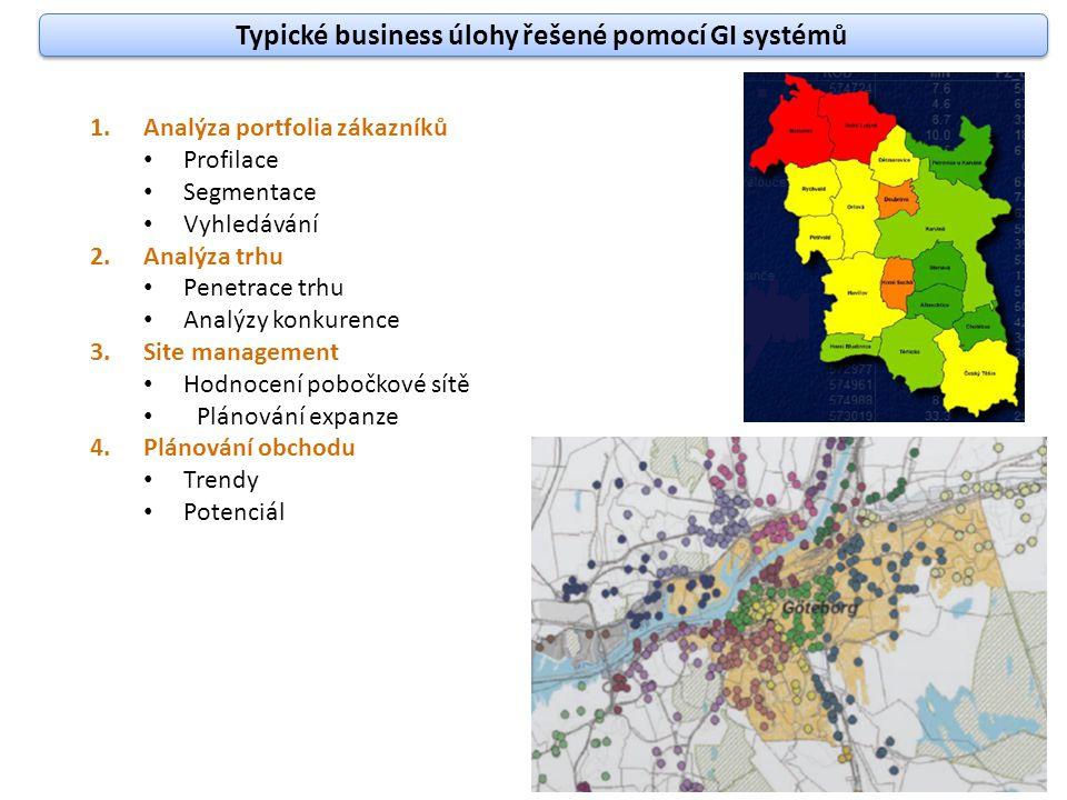 Typické business úlohy řešené pomocí GI systémů 1.Analýza portfolia zákazníků Profilace Segmentace Vyhledávání 2.Analýza trhu Penetrace trhu Analýzy k