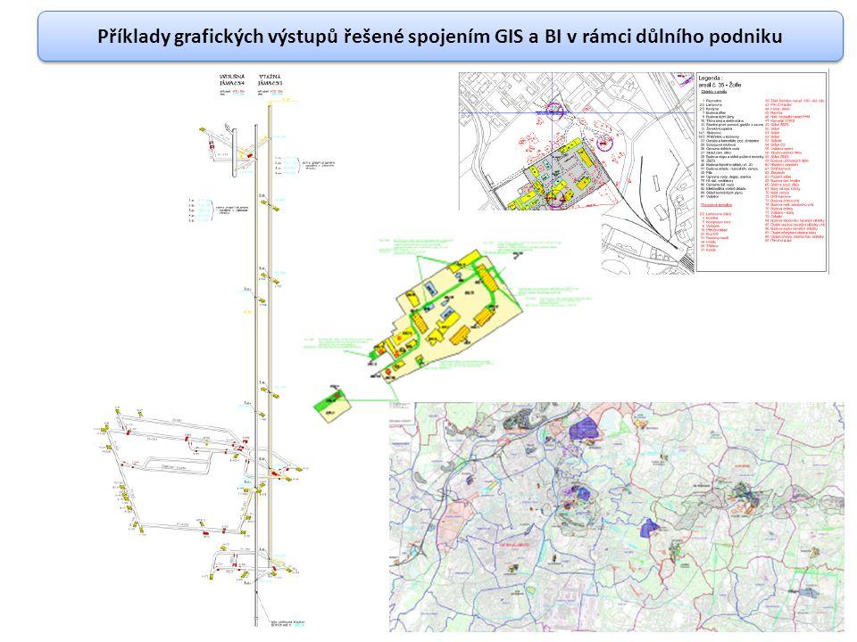 Příklady grafických výstupů řešené spojením GIS a BI v rámci důlního podniku