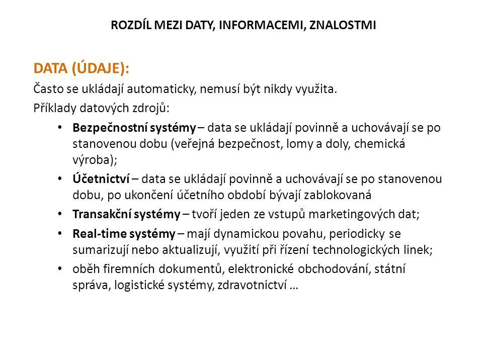 DATA (ÚDAJE): Často se ukládají automaticky, nemusí být nikdy využita. Příklady datových zdrojů: Bezpečnostní systémy – data se ukládají povinně a uch