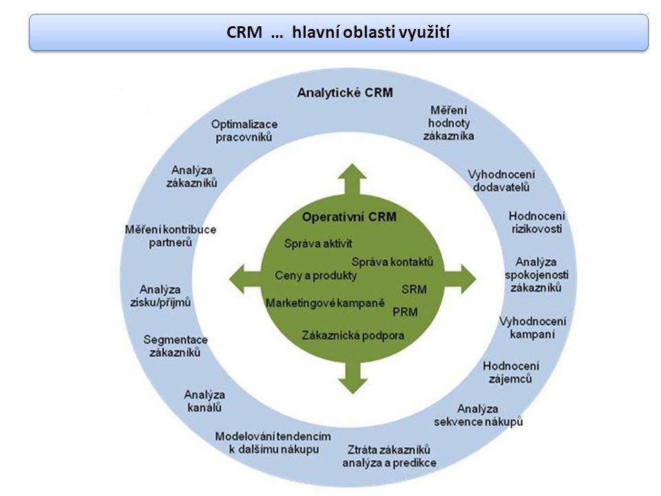 CRM … architektura – kolaborativní část Kolaborativní CRM umožňuje všem firmám podél distribučního kanálu, stejně jako oddělením uvnitř firmy, pracovat společně a sdílet informace o zákaznících.