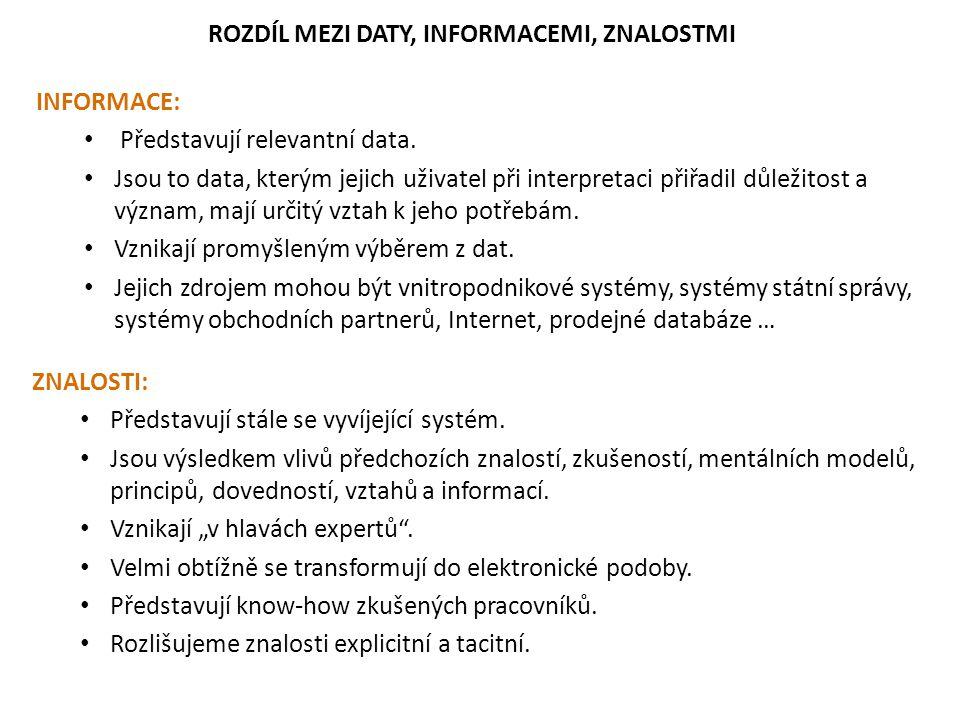 INFORMACE: Představují relevantní data. Jsou to data, kterým jejich uživatel při interpretaci přiřadil důležitost a význam, mají určitý vztah k jeho p