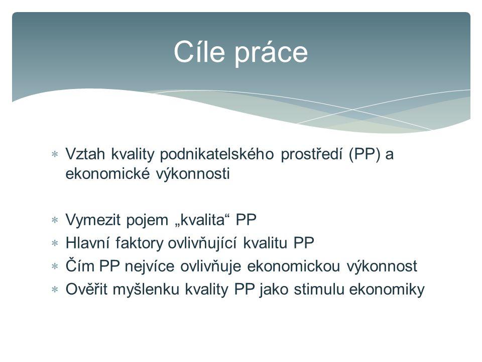 """ Vztah kvality podnikatelského prostředí (PP) a ekonomické výkonnosti  Vymezit pojem """"kvalita"""" PP  Hlavní faktory ovlivňující kvalitu PP  Čím PP n"""