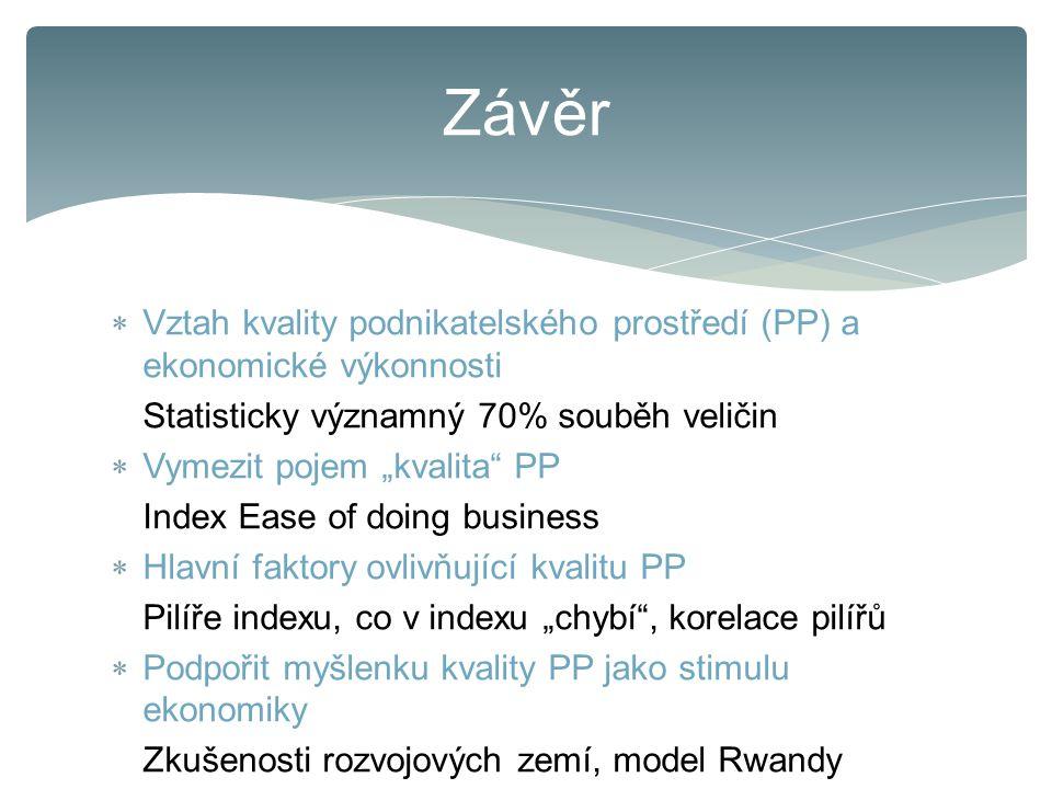 """ Vztah kvality podnikatelského prostředí (PP) a ekonomické výkonnosti Statisticky významný 70% souběh veličin  Vymezit pojem """"kvalita"""" PP Index Ease"""