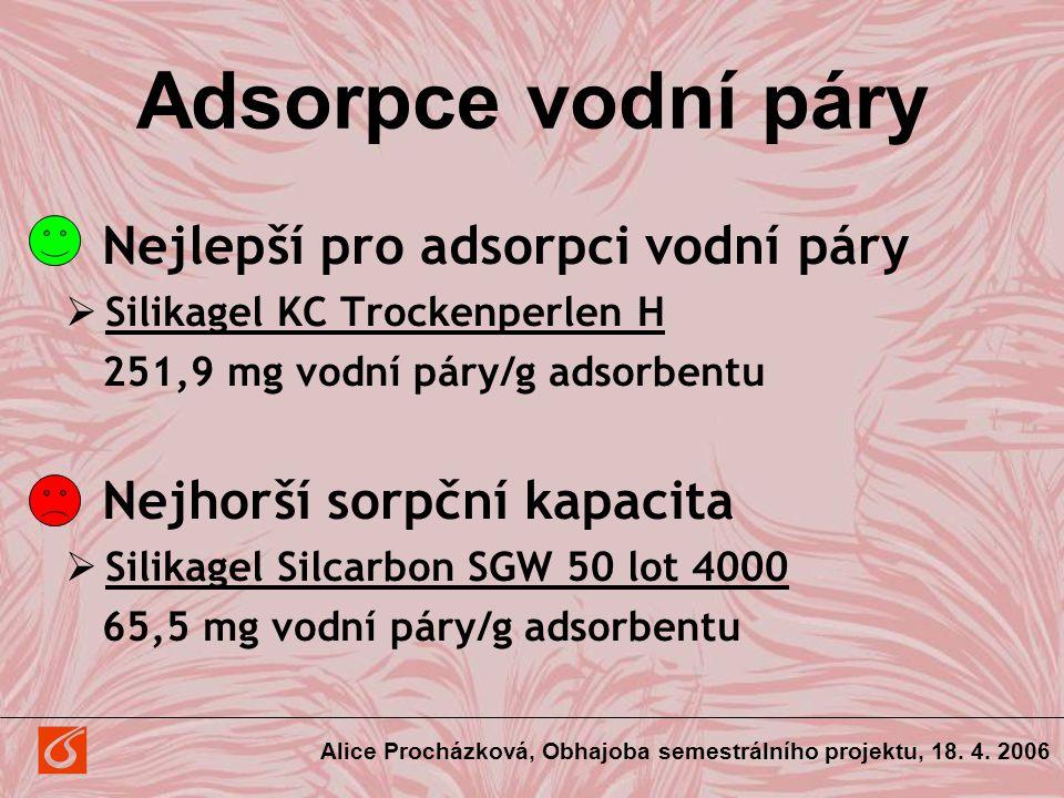 Nejlepší pro adsorpci vodní páry  Silikagel KC Trockenperlen H 251,9 mg vodní páry/g adsorbentu Nejhorší sorpční kapacita  Silikagel Silcarbon SGW 5