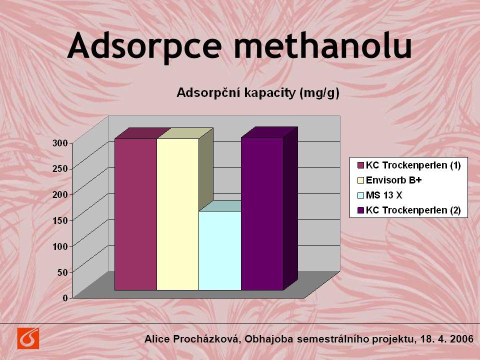 Adsorpce methanolu Alice Procházková, Obhajoba semestrálního projektu, 18. 4. 2006