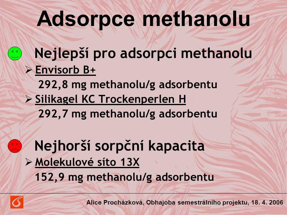 Nejlepší pro adsorpci methanolu  Envisorb B+ 292,8 mg methanolu/g adsorbentu  Silikagel KC Trockenperlen H 292,7 mg methanolu/g adsorbentu Nejhorší