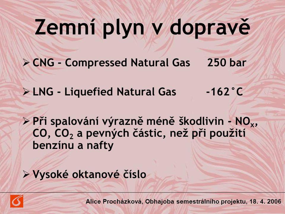 Zemní plyn v dopravě  CNG - Compressed Natural Gas 250 bar  LNG - Liquefied Natural Gas -162°C  Při spalování výrazně méně škodlivin - NO x, CO, CO