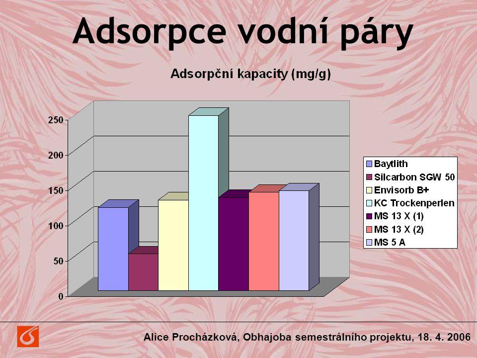 Nejlepší pro adsorpci vodní páry  Silikagel KC Trockenperlen H 251,9 mg vodní páry/g adsorbentu Nejhorší sorpční kapacita  Silikagel Silcarbon SGW 50 lot 4000 65,5 mg vodní páry/g adsorbentu Adsorpce vodní páry