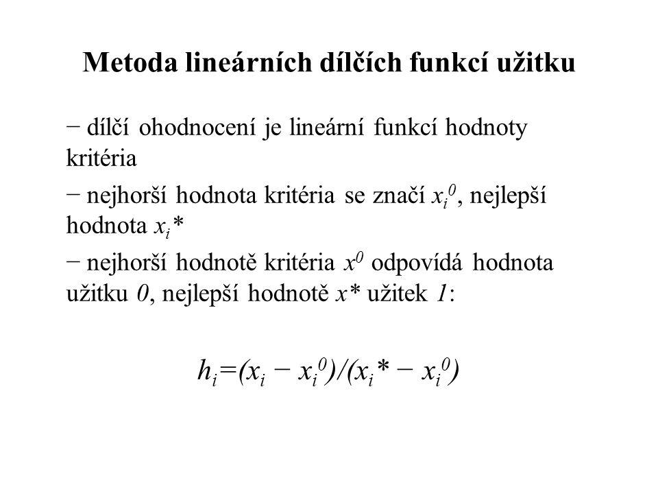 Metoda lineárních dílčích funkcí užitku − dílčí ohodnocení je lineární funkcí hodnoty kritéria − nejhorší hodnota kritéria se značí x i 0, nejlepší ho