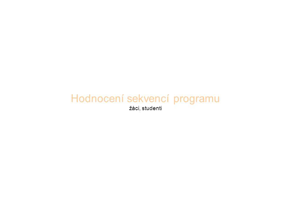 Průměrné hodnocení jednotlivých částí programu srovnání programů v Břeclavi a v Mor.