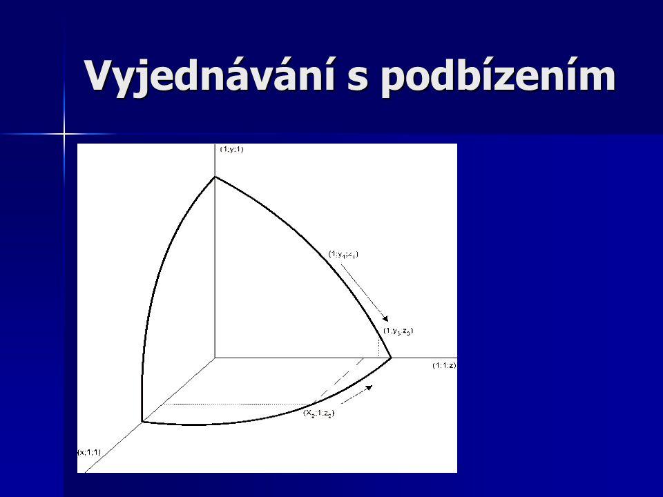 Děkuji Vám za pozornost valencik@seznam.cz www.valencik.cz/