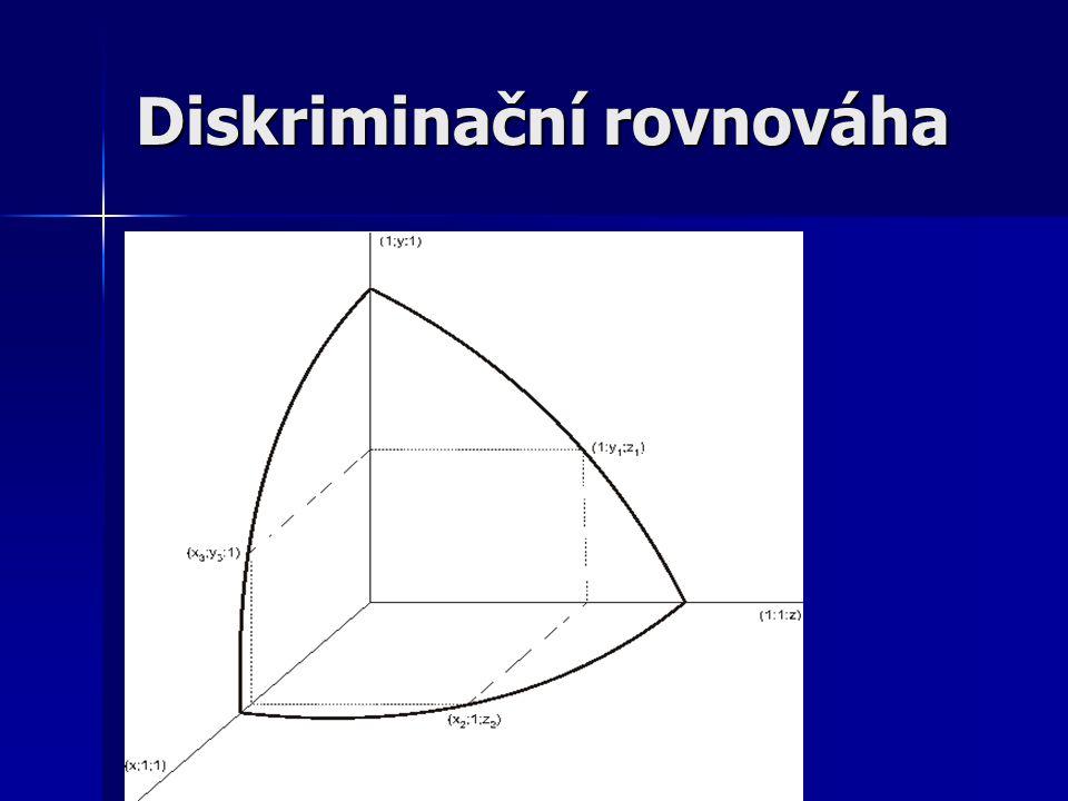 Příklad: Meziorganizační migrace Parametr a (0 < a < x max = největší hodnota, kterou může hráč A získat) a + y + z = 12 - η.R(a; y - 4; z - 2) x + 1 + z = 12 - η.R(x - 6; 3; z - 2) x + y + 1 = 12 - η.R(x - 6; y - 4; 1)