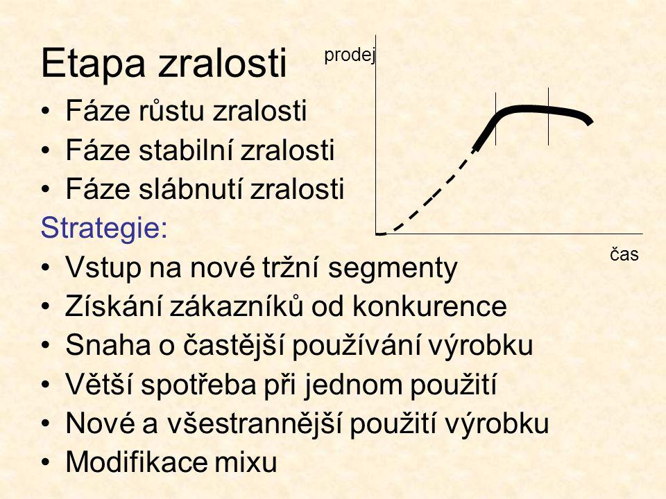 Etapa zralosti Fáze růstu zralosti Fáze stabilní zralosti Fáze slábnutí zralosti Strategie: Vstup na nové tržní segmenty Získání zákazníků od konkuren