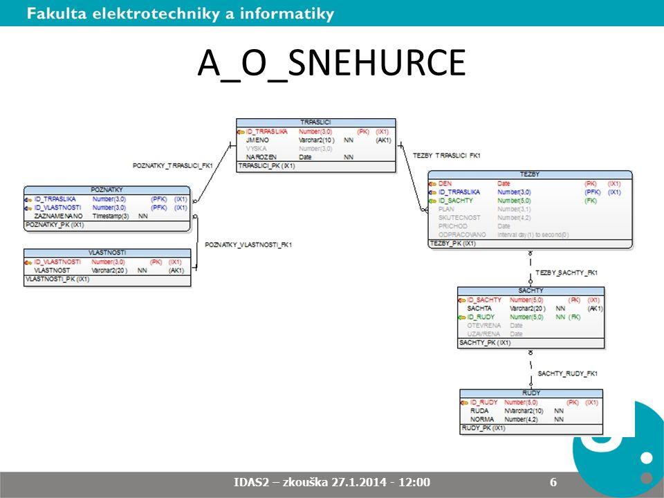 A_O_SNEHURCE IDAS2 – zkouška 27.1.2014 - 12:00 6