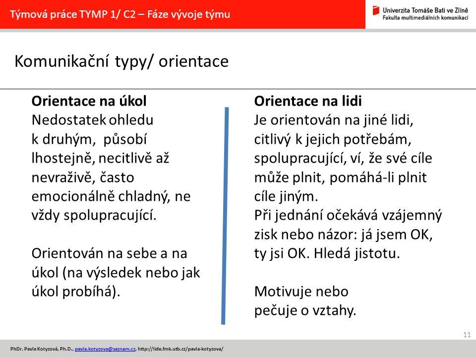 11 PhDr. Pavla Kotyzová, Ph.D., pavla.kotyzova@seznam.cz, http://lide.fmk.utb.cz/pavla-kotyzova/pavla.kotyzova@seznam.cz Komunikační typy/ orientace T