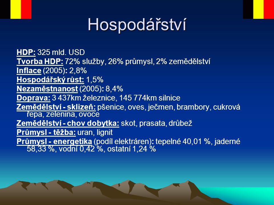 Hospodářství HDP: 325 mld. USD Tvorba HDP: 72% služby, 26% průmysl, 2% zemědělství Inflace (2005): 2,8% Hospodářský růst: 1,5% Nezaměstnanost (2005):