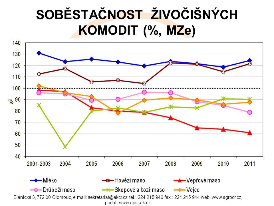 Blanická 3, 772 00 Olomouc, e-mail: sekretariat@akcr.cz tel.: 224 215 946 fax.: 224 215 944 web: www.agrocr.cz, portál: www.apic-ak.cz VÝVOJ AGRÁRNÍHO OBCHODU Vývoj agrárního zahraničního obchodu - r.