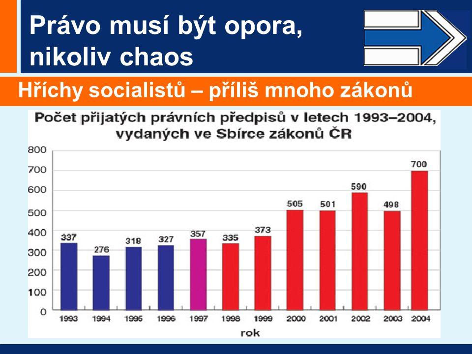 Právo musí být opora, nikoliv chaos Hříchy socialistů – zaplevelený právní řád Právní řád ČR se po vládách ČSSD stal souborem nekvalitních a často nadbytečných norem.
