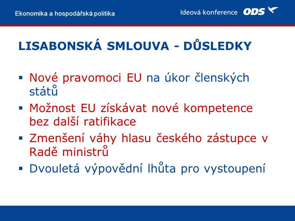 Ekonomika a hospodářská politika LISABONSKÁ SMLOUVA - DŮSLEDKY  Nové pravomoci EU na úkor členských států  Možnost EU získávat nové kompetence bez další ratifikace  Zmenšení váhy hlasu českého zástupce v Radě ministrů  Dvouletá výpovědní lhůta pro vystoupení