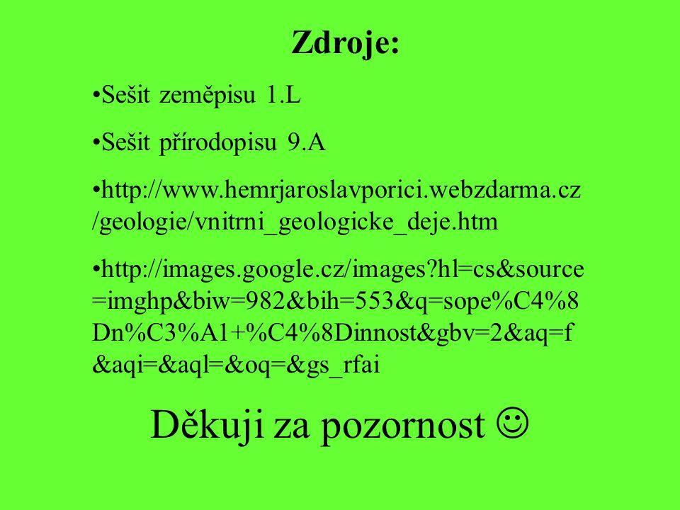 Děkuji za pozornost Zdroje: Sešit zeměpisu 1.L Sešit přírodopisu 9.A http://www.hemrjaroslavporici.webzdarma.cz /geologie/vnitrni_geologicke_deje.htm http://images.google.cz/images?hl=cs&source =imghp&biw=982&bih=553&q=sope%C4%8 Dn%C3%A1+%C4%8Dinnost&gbv=2&aq=f &aqi=&aql=&oq=&gs_rfai