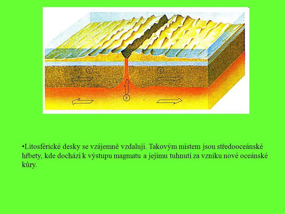 2.Sopečná činnost Je to jev, při kterém dochází k přemisťování magmatických hmot ze zemského nitra k povrchu země.