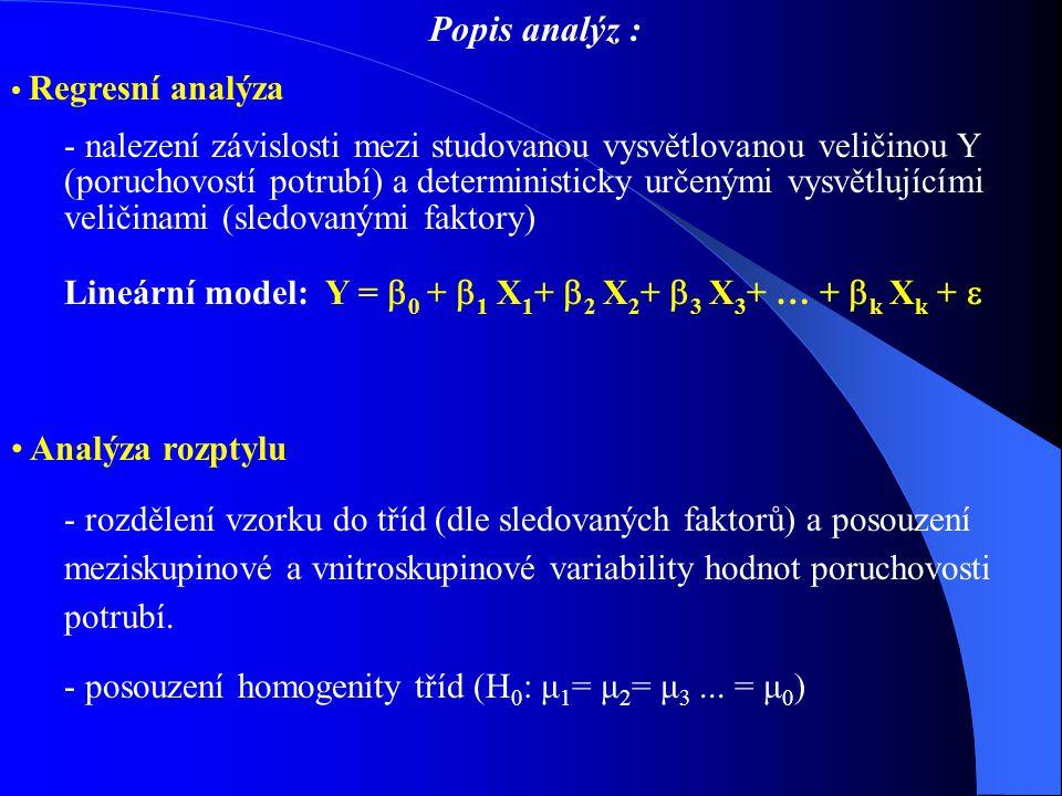 Popis analýz : Regresní analýza - nalezení závislosti mezi studovanou vysvětlovanou veličinou Y (poruchovostí potrubí) a deterministicky určenými vysvětlujícími veličinami (sledovanými faktory) Lineární model: Y =  0 +  1 X 1 +  2 X 2 +  3 X 3 + … +  k X k +  Analýza rozptylu - rozdělení vzorku do tříd (dle sledovaných faktorů) a posouzení meziskupinové a vnitroskupinové variability hodnot poruchovosti potrubí.