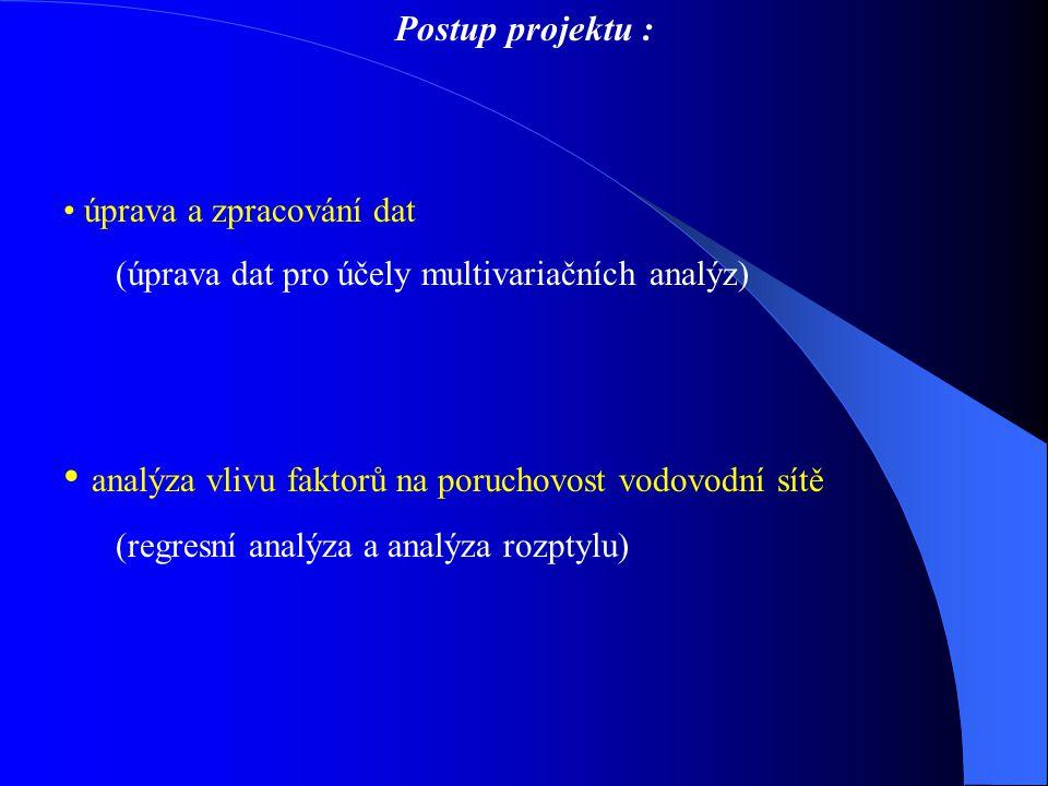 Postup projektu : úprava a zpracování dat (úprava dat pro účely multivariačních analýz) analýza vlivu faktorů na poruchovost vodovodní sítě (regresní analýza a analýza rozptylu)