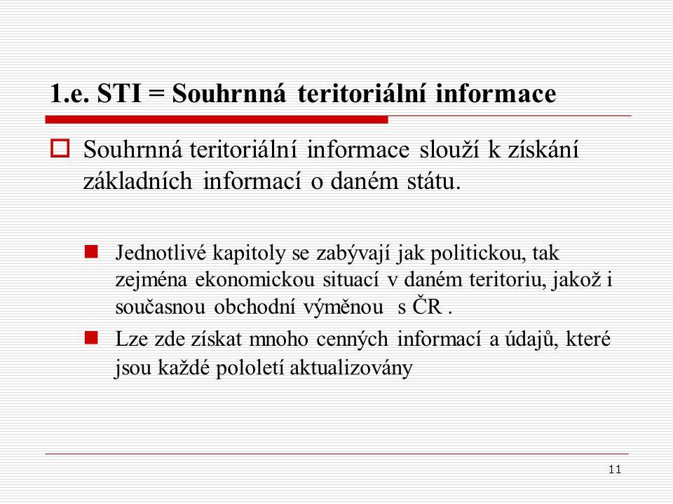 11 1.e. STI = Souhrnná teritoriální informace  Souhrnná teritoriální informace slouží k získání základních informací o daném státu. Jednotlivé kapito