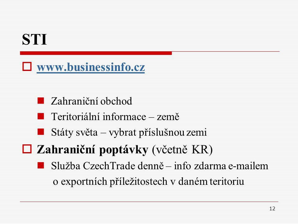 12 STI  www.businessinfo.cz www.businessinfo.cz Zahraniční obchod Teritoriální informace – země Státy světa – vybrat příslušnou zemi  Zahraniční pop