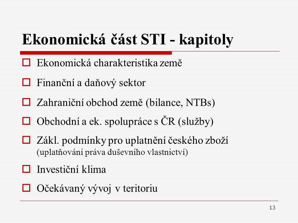 13 Ekonomická část STI - kapitoly  Ekonomická charakteristika země  Finanční a daňový sektor  Zahraniční obchod země (bilance, NTBs)  Obchodní a ek.